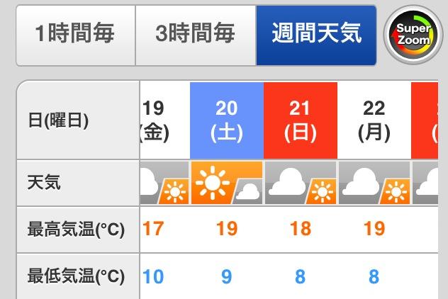 天気よーし。